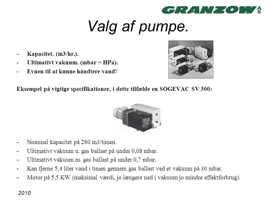 Valg af pumpe. Kapacitet. (m3/hr.). Ultimativt vakuum. (mbar = HPa).