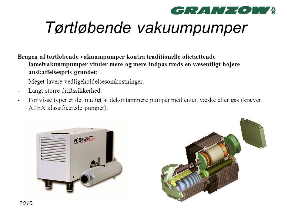 Tørtløbende vakuumpumper