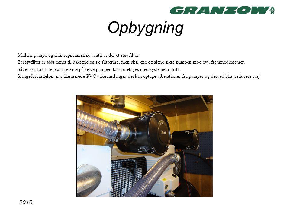 Opbygning Mellem pumpe og elektropneumatisk ventil er der et støvfilter.