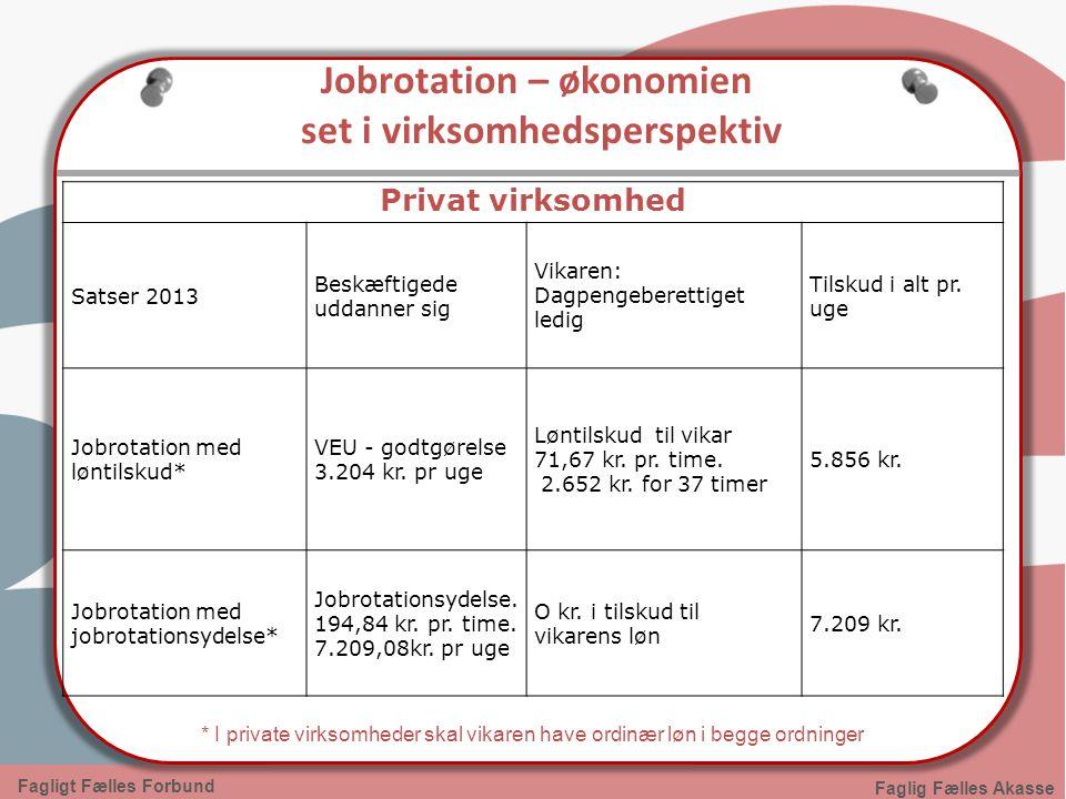 Jobrotation – økonomien set i virksomhedsperspektiv