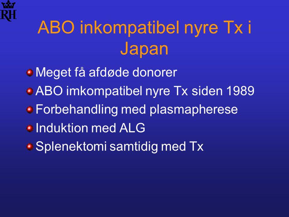 ABO inkompatibel nyre Tx i Japan