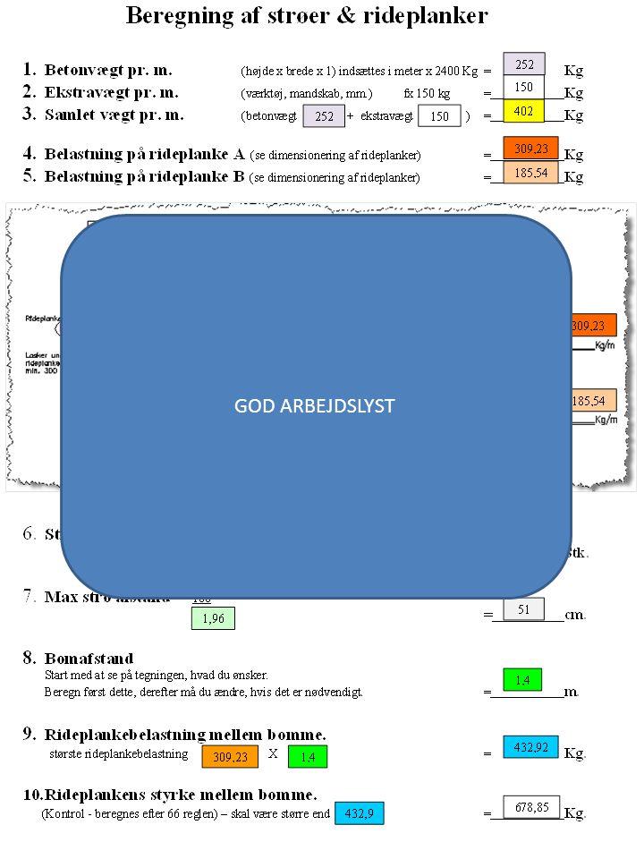 GOD ARBEJDSLYST