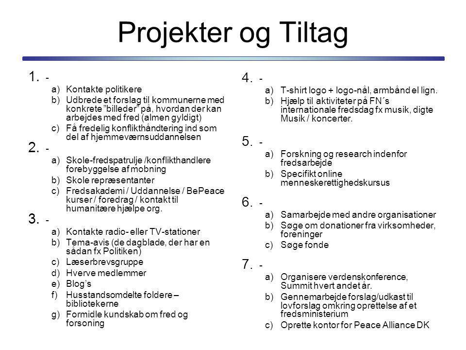 Projekter og Tiltag - - Kontakte politikere