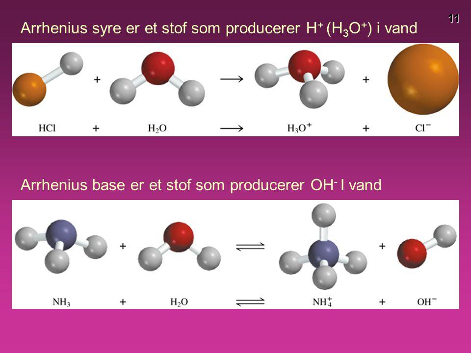 Arrhenius syre er et stof som producerer H+ (H3O+) i vand