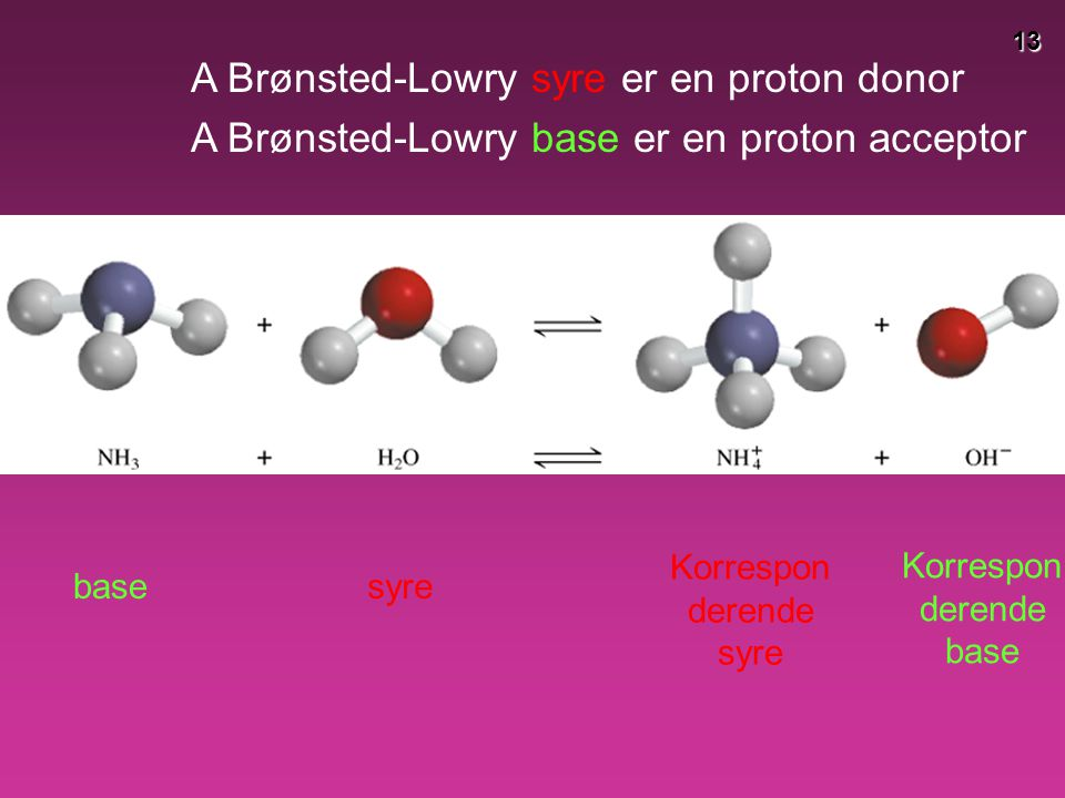 A Brønsted-Lowry syre er en proton donor