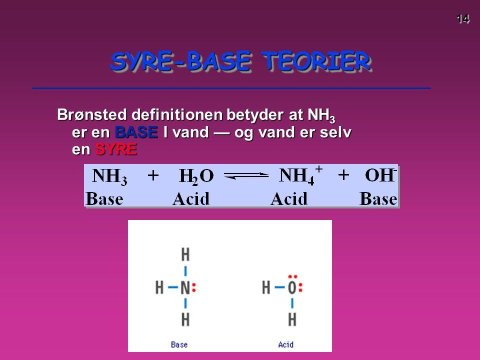 SYRE-BASE TEORIER Brønsted definitionen betyder at NH3 er en BASE I vand — og vand er selv en SYRE