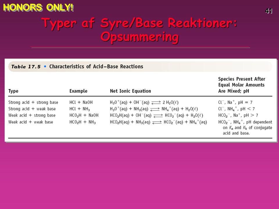 Typer af Syre/Base Reaktioner: Opsummering