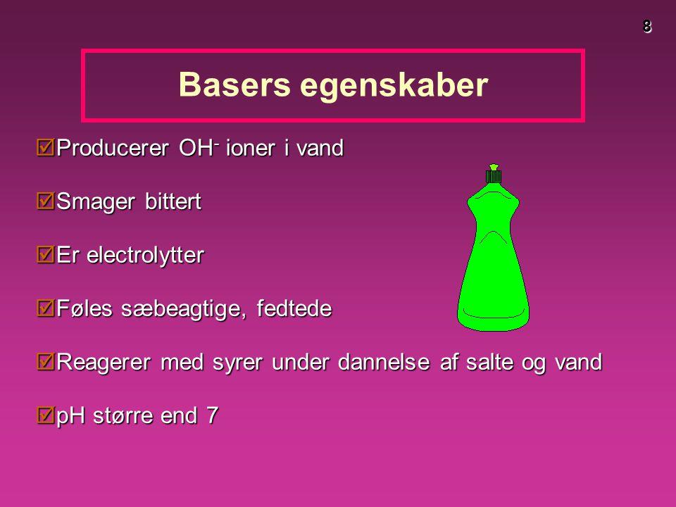 Basers egenskaber Producerer OH- ioner i vand Smager bittert