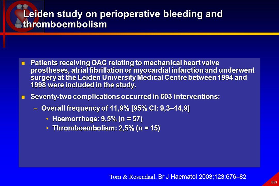 Leiden study on perioperative bleeding and thromboembolism