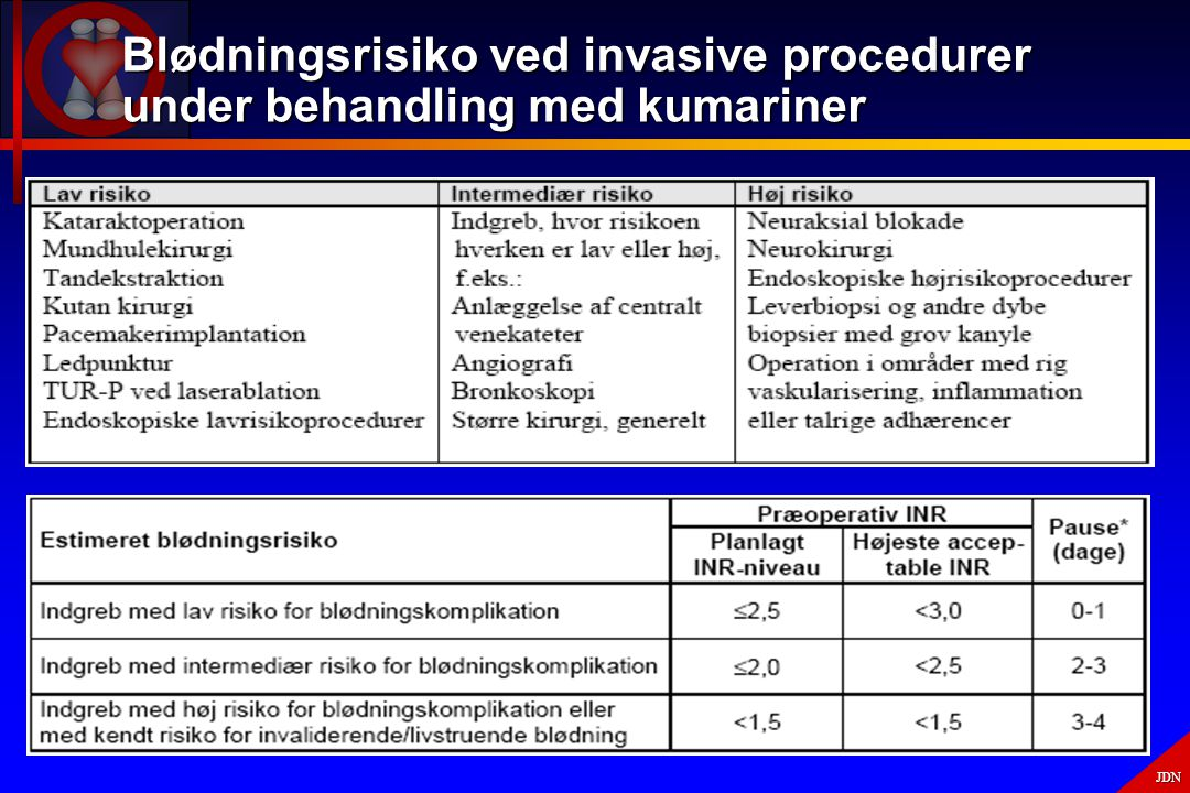 Blødningsrisiko ved invasive procedurer under behandling med kumariner