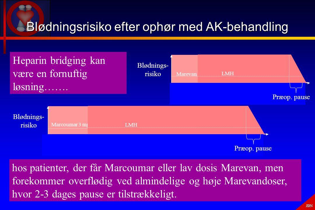 Blødningsrisiko efter ophør med AK-behandling