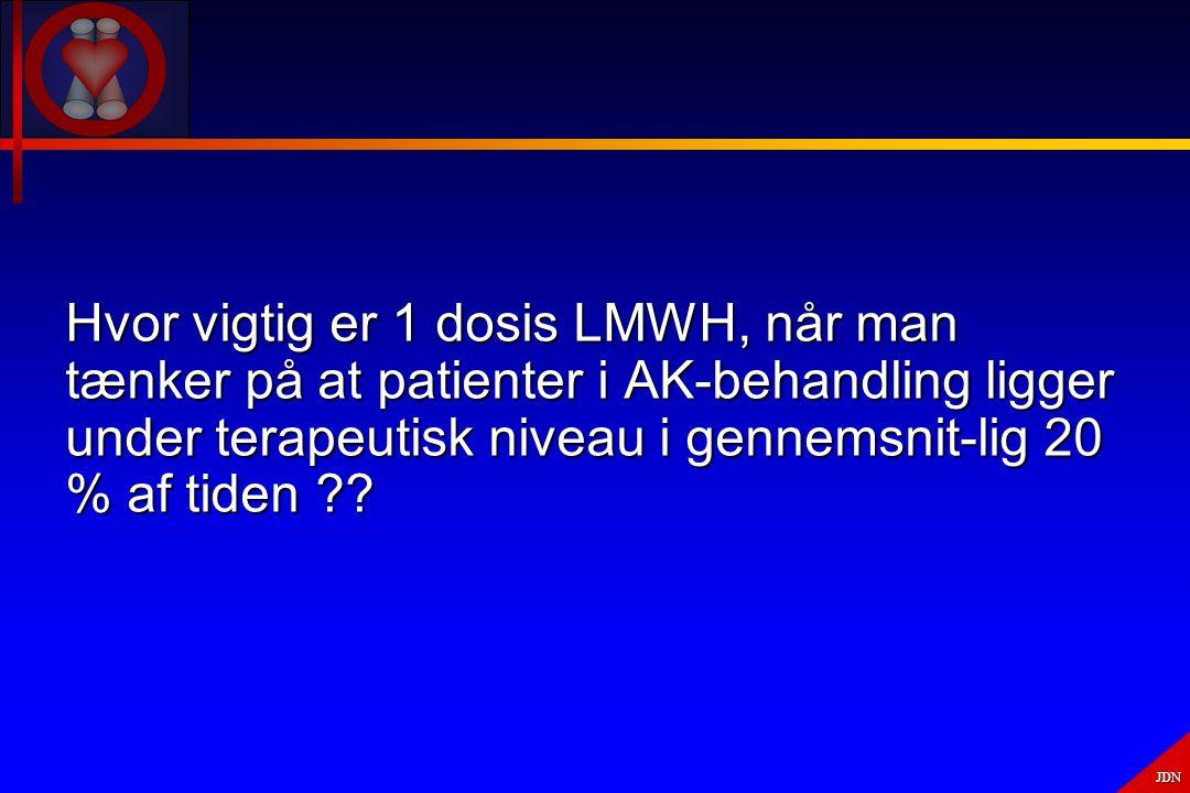 Hvor vigtig er 1 dosis LMWH, når man tænker på at patienter i AK-behandling ligger under terapeutisk niveau i gennemsnit-lig 20 % af tiden