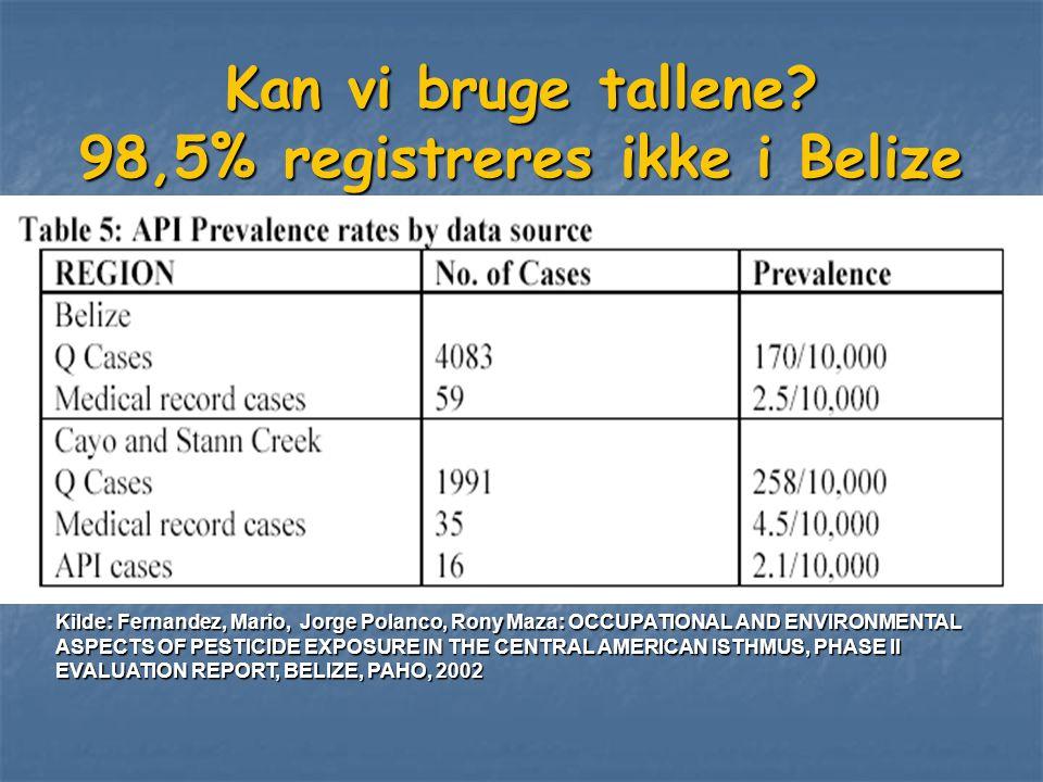 Kan vi bruge tallene 98,5% registreres ikke i Belize