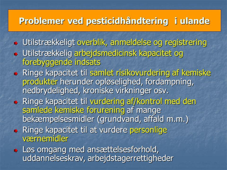 Problemer ved pesticidhåndtering i ulande