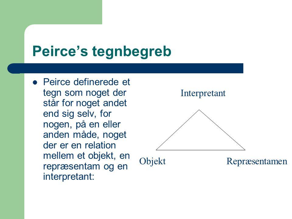 Peirce's tegnbegreb