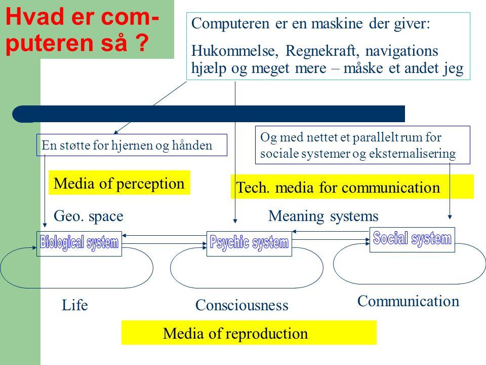 Hvad er com-puteren så Biological system Psychic system