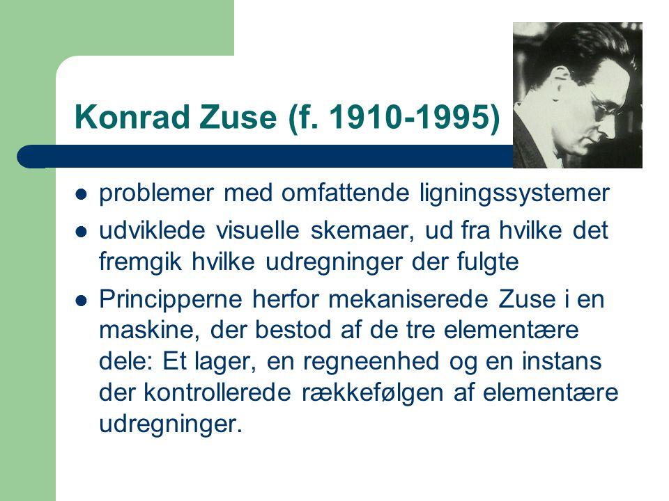 Konrad Zuse (f. 1910-1995) problemer med omfattende ligningssystemer