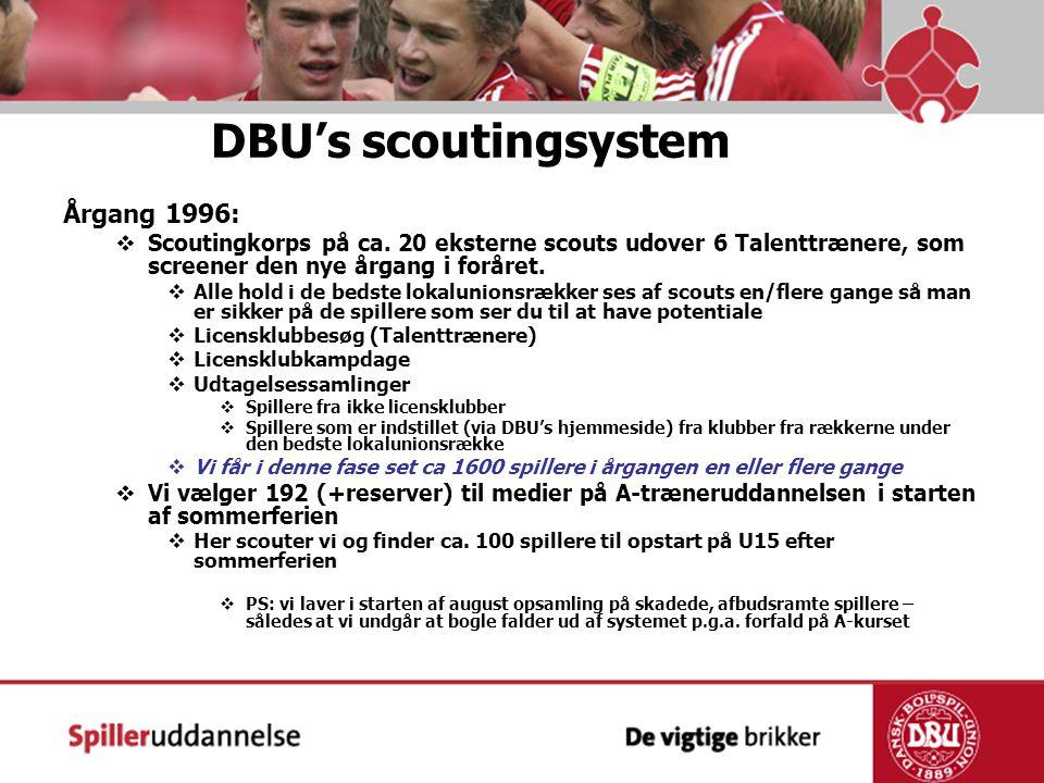 DBU's scoutingsystem Årgang 1996: