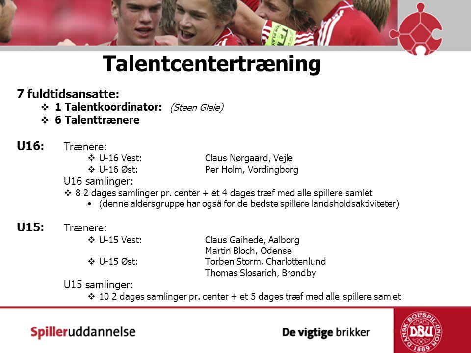 Talentcentertræning 7 fuldtidsansatte: U16: Trænere: U15: Trænere:
