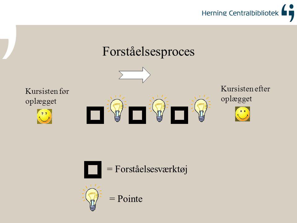 Forståelsesproces = Forståelsesværktøj = Pointe