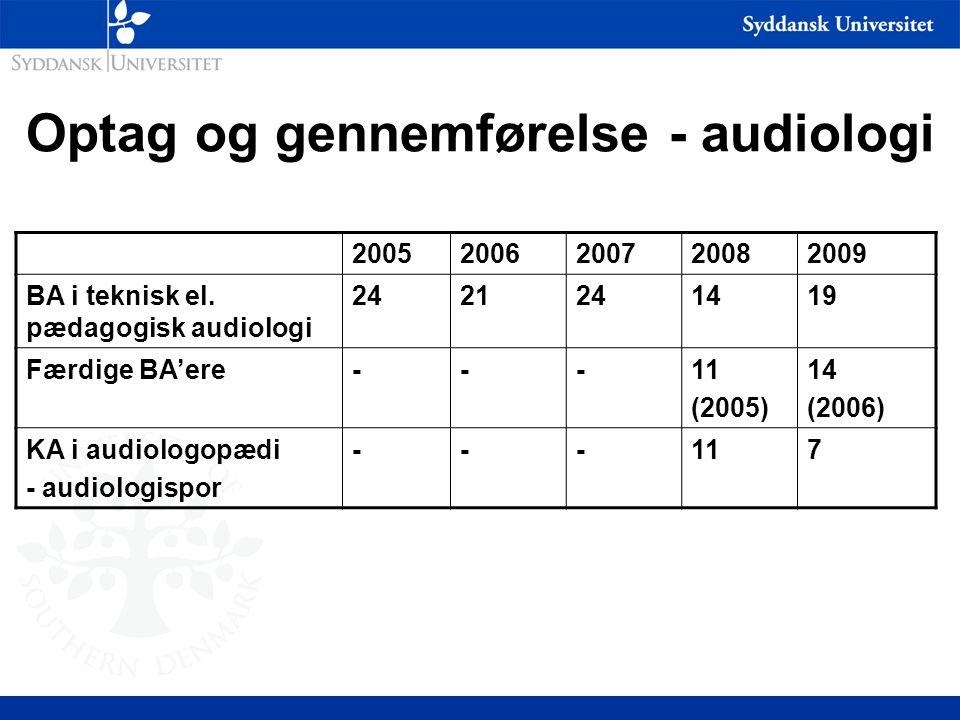 Optag og gennemførelse - audiologi