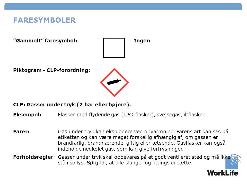 FARESYMBOLER Gammelt faresymbol: Ingen Piktogram - CLP-forordning: