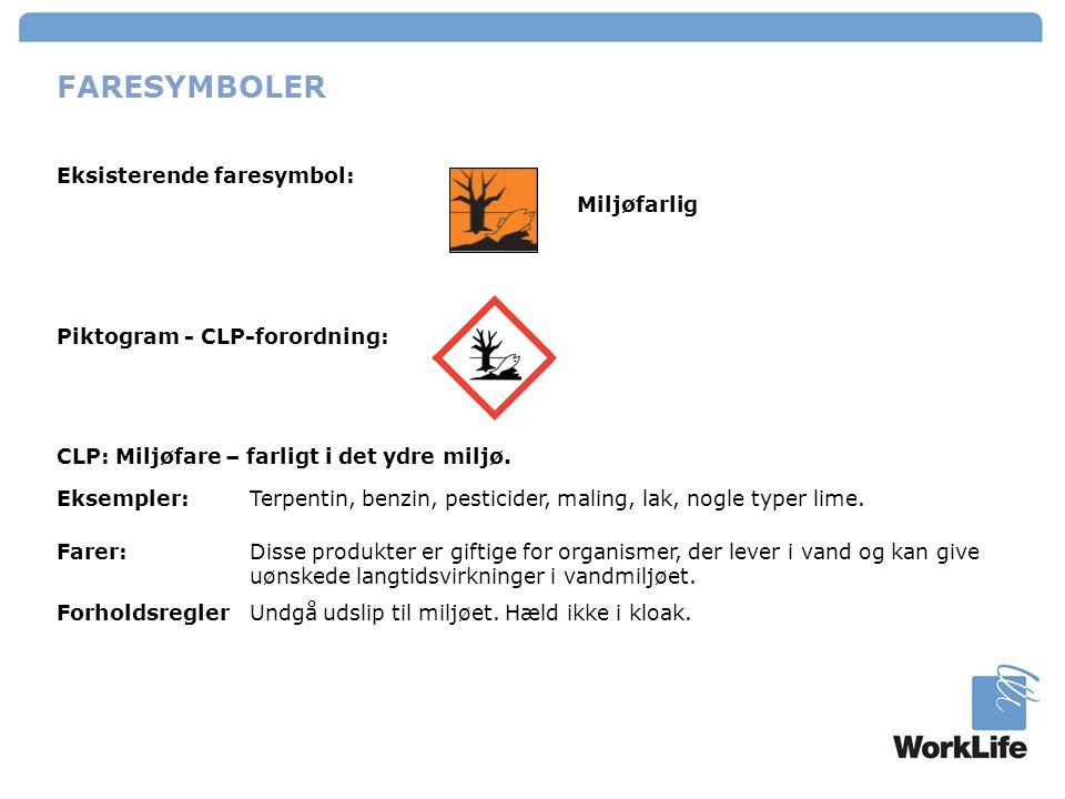 FARESYMBOLER Eksisterende faresymbol: Miljøfarlig