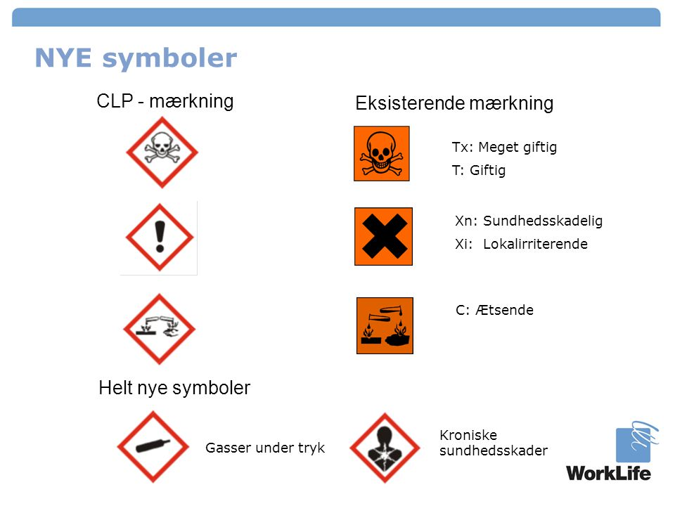 NYE symboler CLP - mærkning Eksisterende mærkning Helt nye symboler