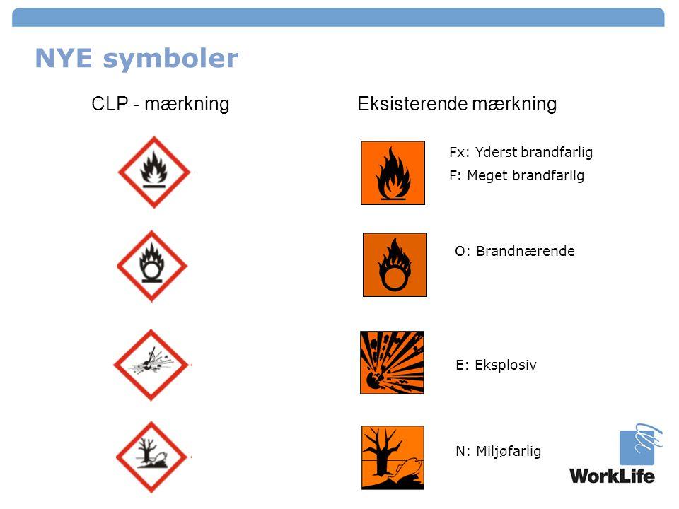 NYE symboler CLP - mærkning Eksisterende mærkning