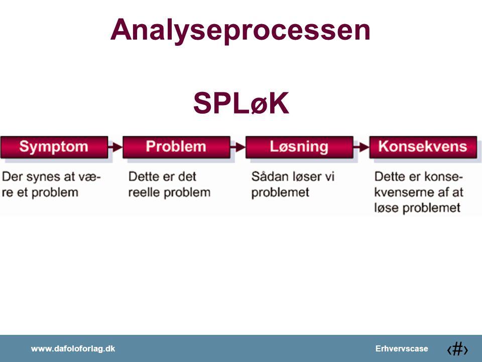 Analyseprocessen SPLøK