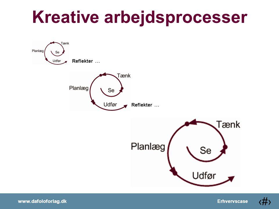 Kreative arbejdsprocesser