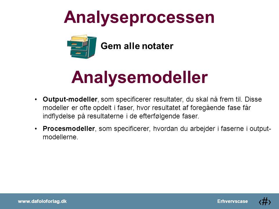 Analyseprocessen Analysemodeller