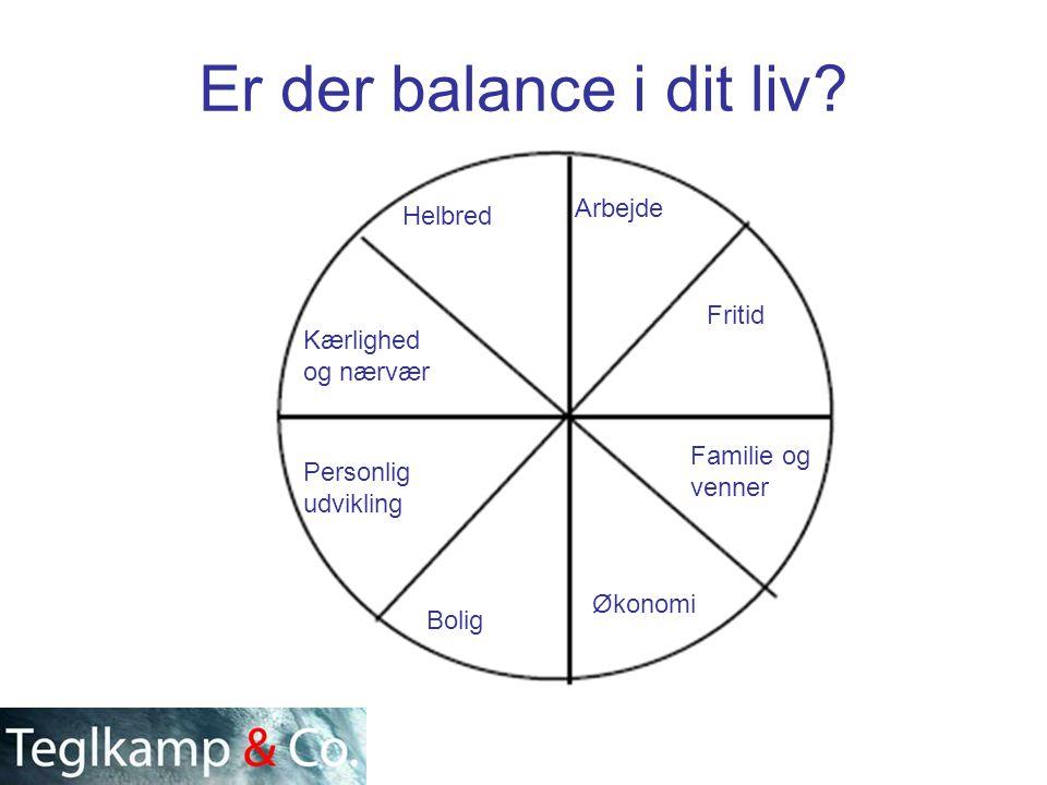 Er der balance i dit liv Arbejde Helbred Fritid Kærlighed og nærvær