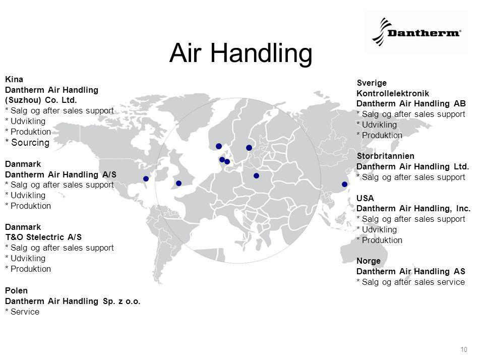 Air Handling Kina Sverige