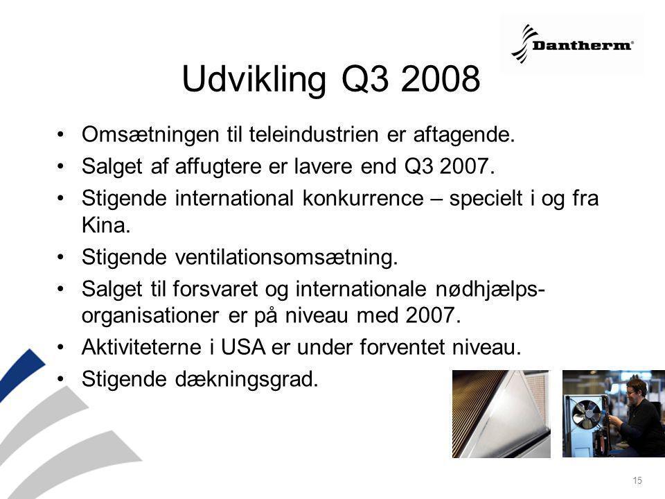 Udvikling Q3 2008 Omsætningen til teleindustrien er aftagende.