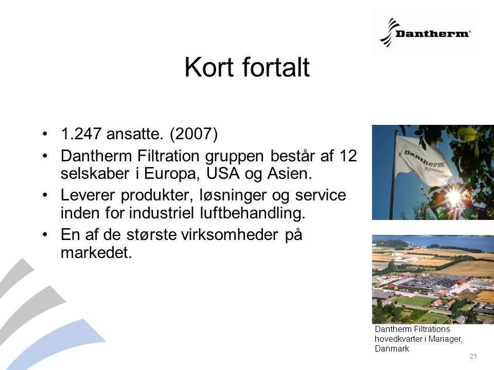 Kort fortalt 1.247 ansatte. (2007)