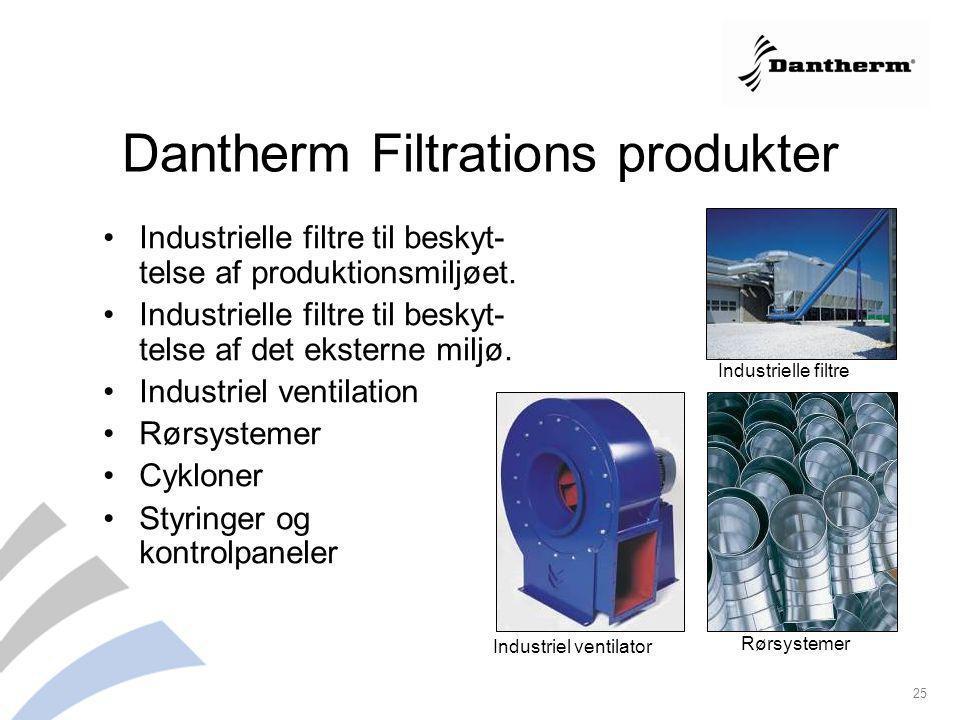 Dantherm Filtrations produkter