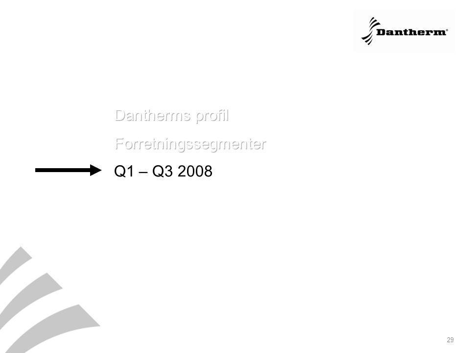 Forretningssegmenter Q1 – Q3 2008