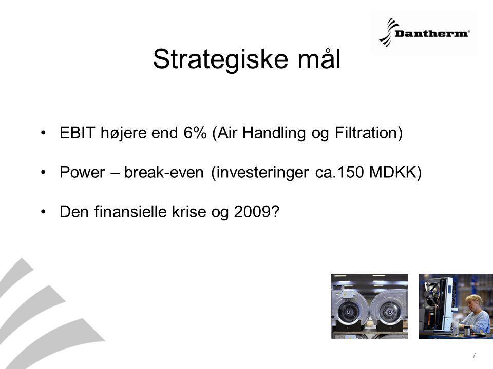 Strategiske mål EBIT højere end 6% (Air Handling og Filtration)