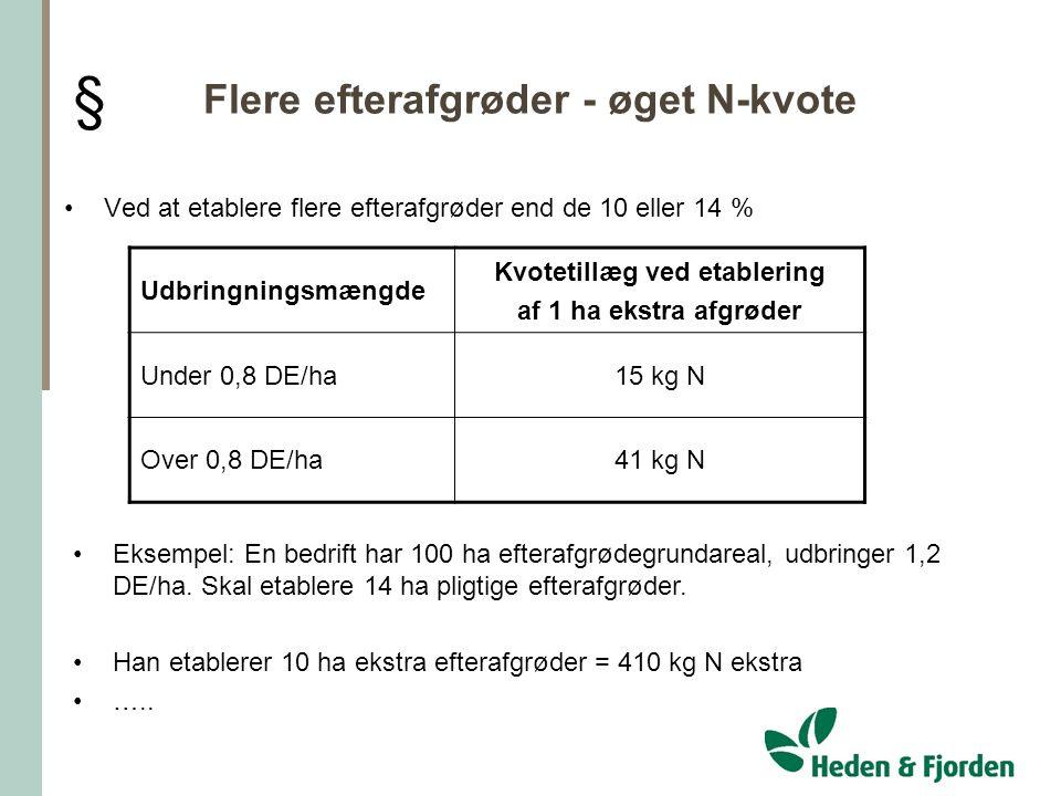 Flere efterafgrøder - øget N-kvote