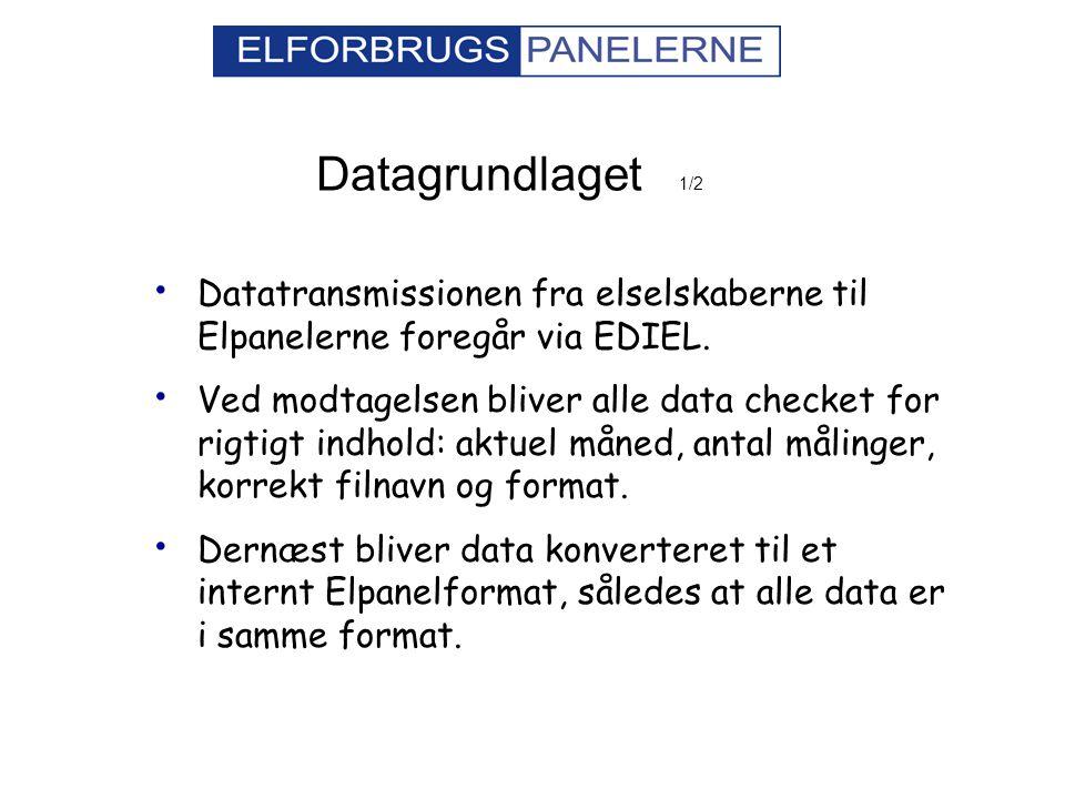 Datagrundlaget 1/2 Datatransmissionen fra elselskaberne til Elpanelerne foregår via EDIEL.