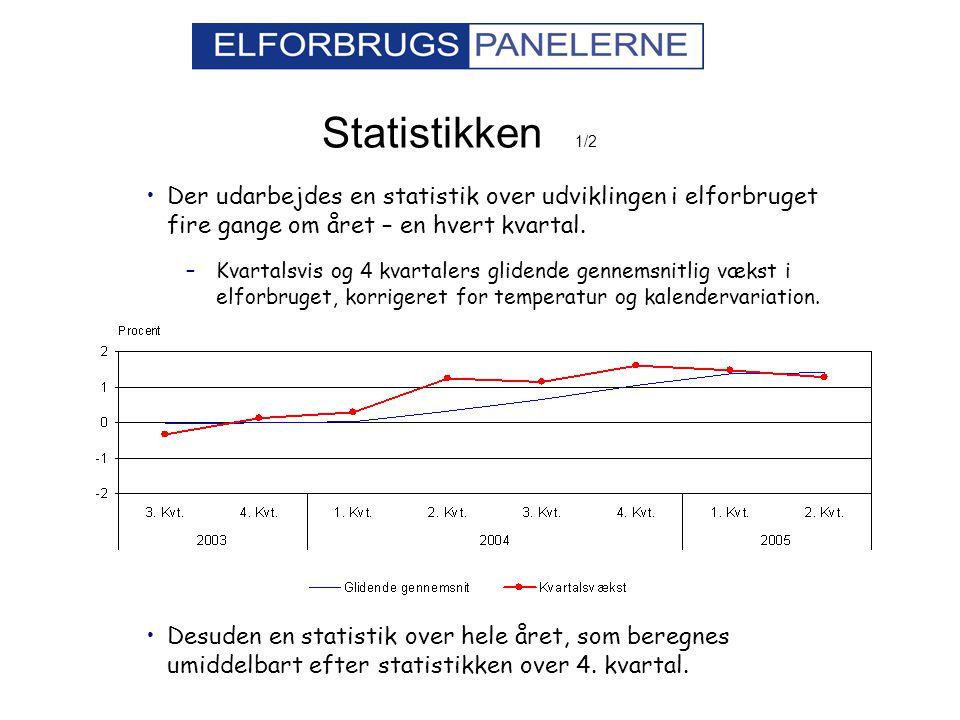 Statistikken 1/2 Der udarbejdes en statistik over udviklingen i elforbruget fire gange om året – en hvert kvartal.