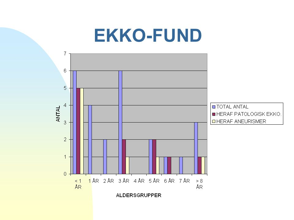 EKKO-FUND