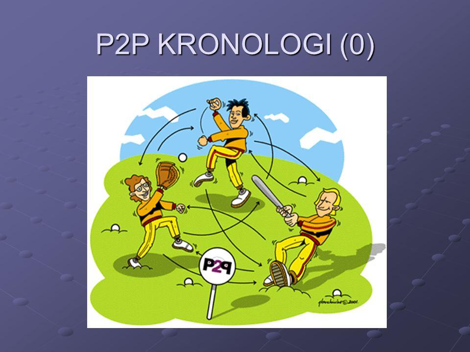 P2P KRONOLOGI (0)