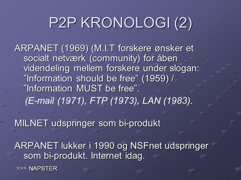 P2P KRONOLOGI (2)