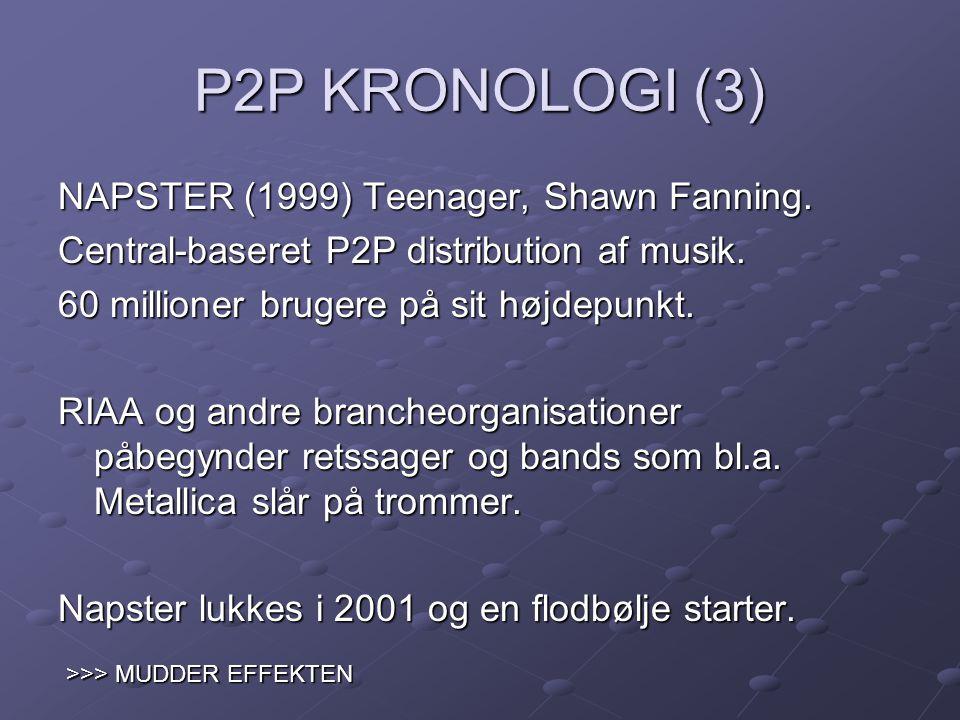 P2P KRONOLOGI (3) NAPSTER (1999) Teenager, Shawn Fanning.