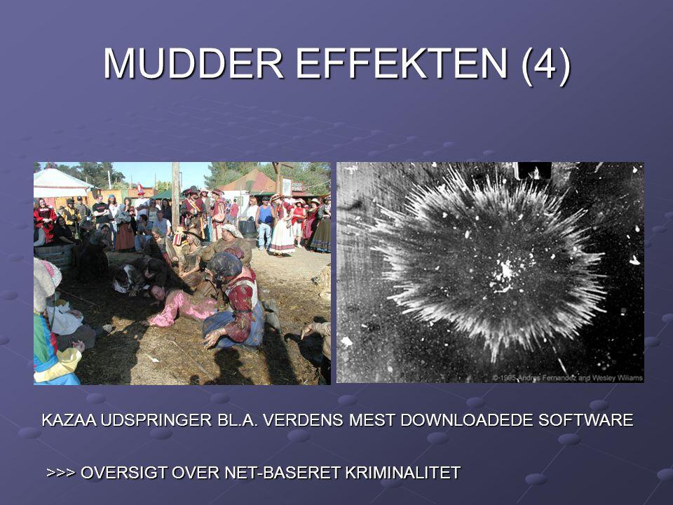 MUDDER EFFEKTEN (4) KAZAA UDSPRINGER BL.A. VERDENS MEST DOWNLOADEDE SOFTWARE.