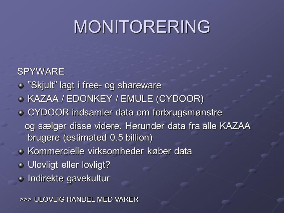 MONITORERING SPYWARE Skjult lagt i free- og shareware