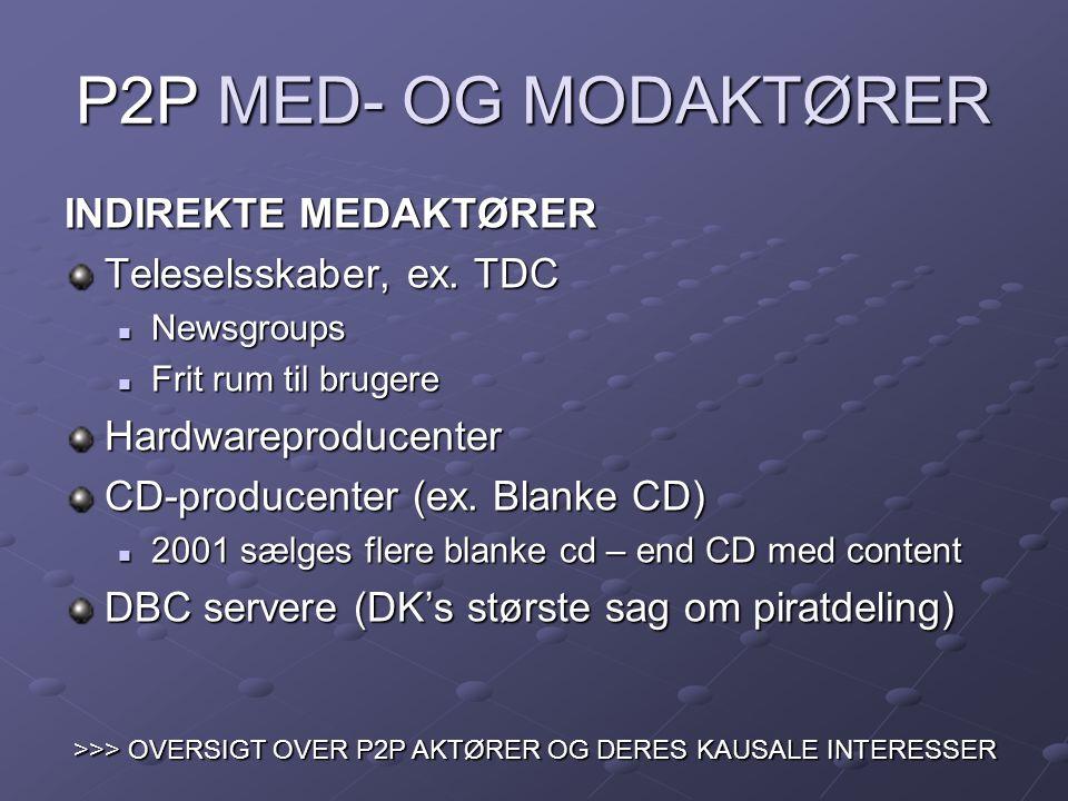 P2P MED- OG MODAKTØRER INDIREKTE MEDAKTØRER Teleselsskaber, ex. TDC
