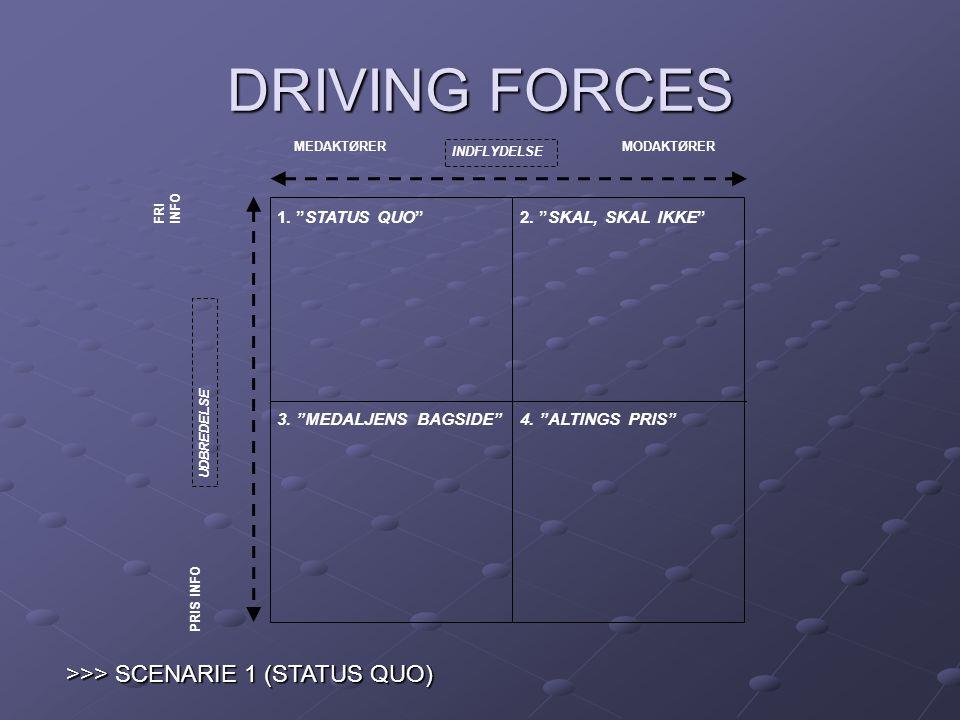 DRIVING FORCES >>> SCENARIE 1 (STATUS QUO) 1. STATUS QUO